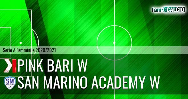 Pink Bari W - San Marino Academy W