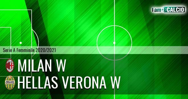Milan W - Hellas Verona W