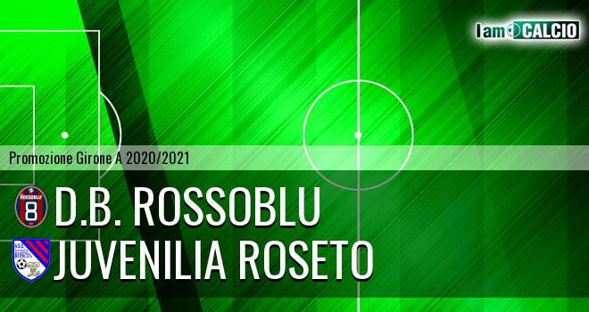 D.B. Rossoblu - Juvenilia Roseto