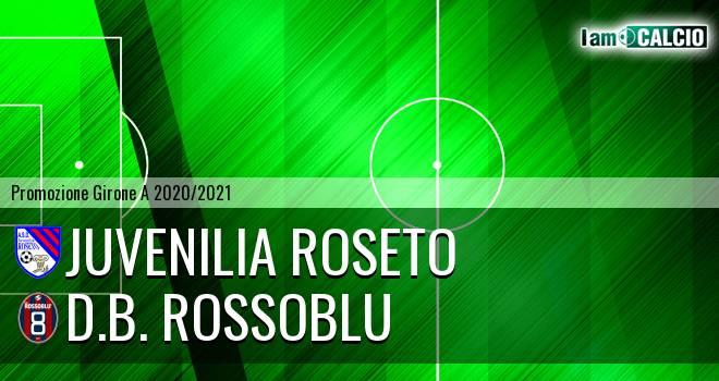 Juvenilia Roseto - D.B. Rossoblu