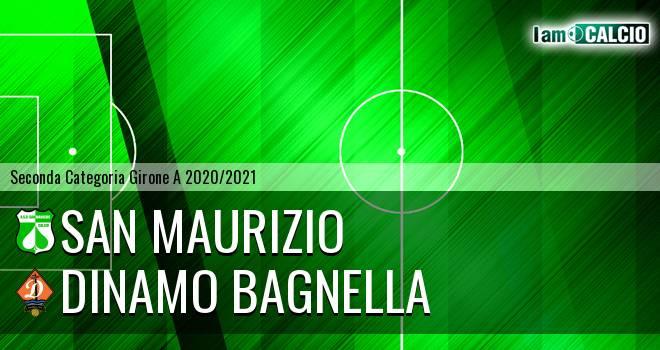 San Maurizio - Dinamo Bagnella