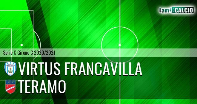Virtus Francavilla - Teramo 1-1. Cronaca Diretta 29/11/2020