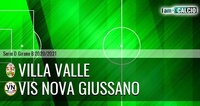 Villa Valle - Vis Nova Giussano