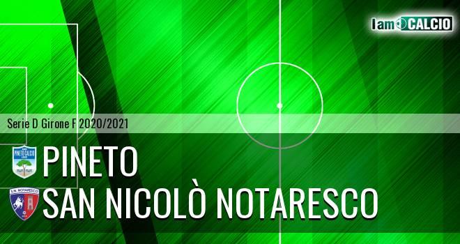Pineto - San Nicolò Notaresco