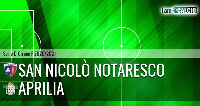 San Nicolò Notaresco - Aprilia