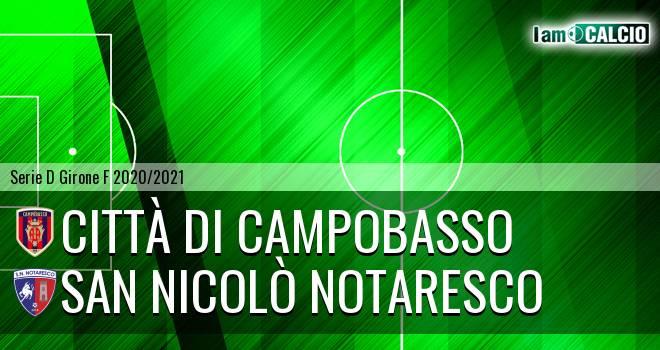 Città di Campobasso - San Nicolò Notaresco