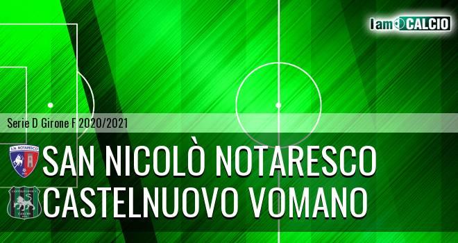 San Nicolò Notaresco - Castelnuovo Vomano