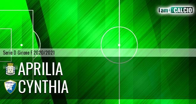 Aprilia - Cynthialbalonga