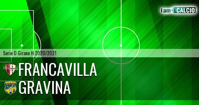 Francavilla - Gravina
