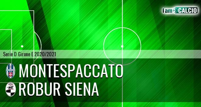 Montespaccato - Siena 1904