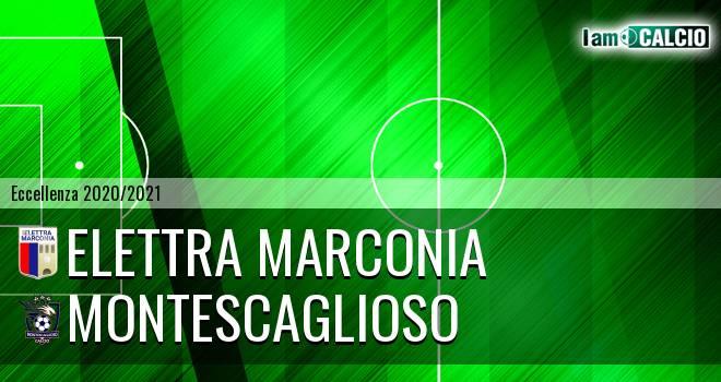 Elettra Marconia - Montescaglioso