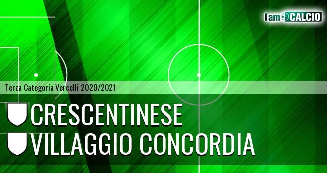 Crescentinese - Villaggio Concordia