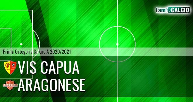 Vis Capua - Aragonese
