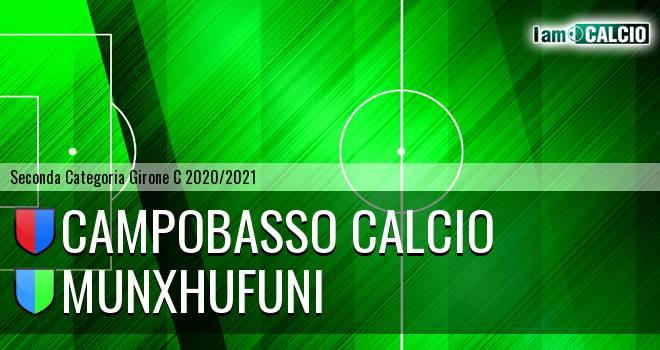 Campobasso Calcio - Munxhufuni