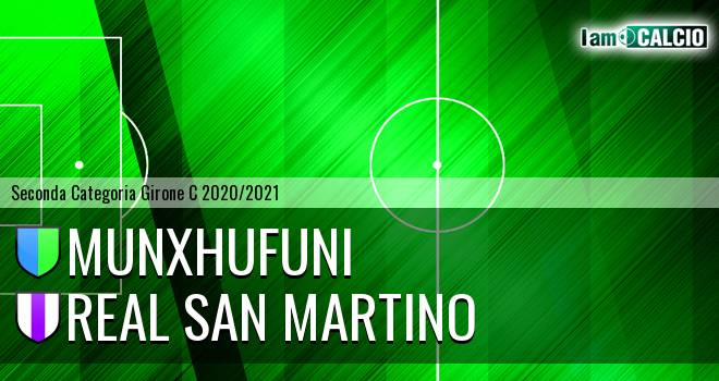 Munxhufuni - Real San Martino