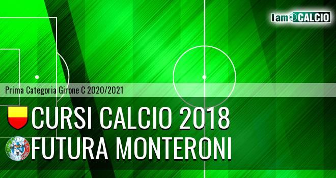Cursi Calcio 2018 - Futura Monteroni