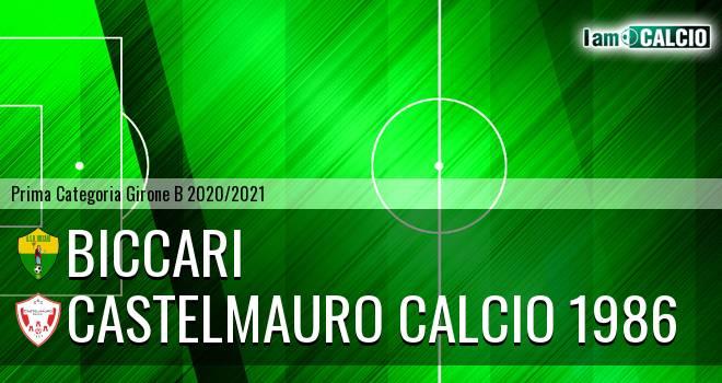 Biccari - Castelmauro Calcio 1986