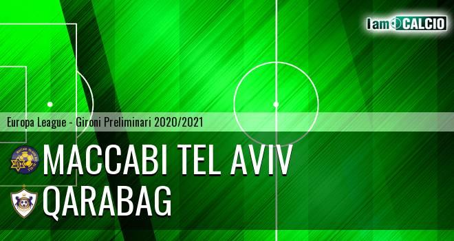 Maccabi Tel Aviv - Qarabag
