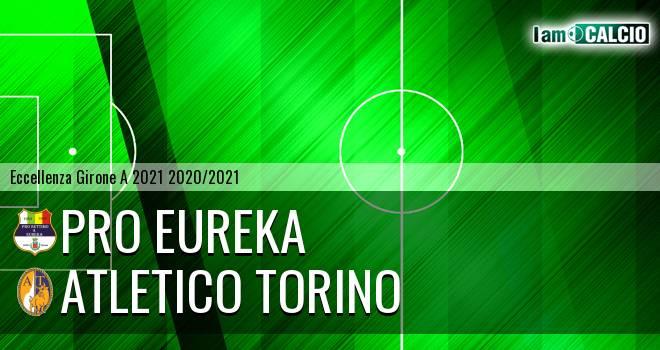 Pro Eureka - Atletico Torino