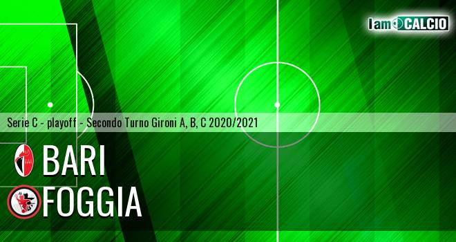 Bari - Foggia 3-1. Cronaca Diretta 19/05/2021