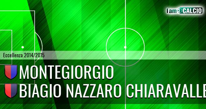 Montegiorgio - Biagio Nazzaro Chiaravalle