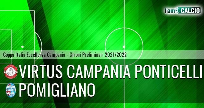 Virtus Campania Ponticelli - Pomigliano