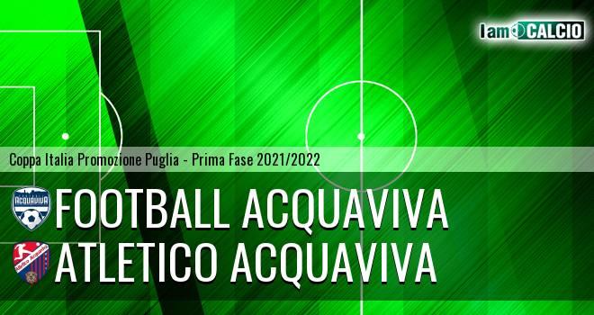 Football Acquaviva - Atletico Acquaviva