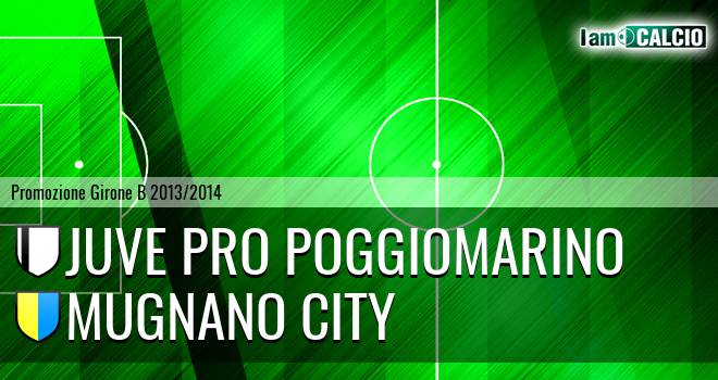 Juve Pro Poggiomarino - Mugnano City