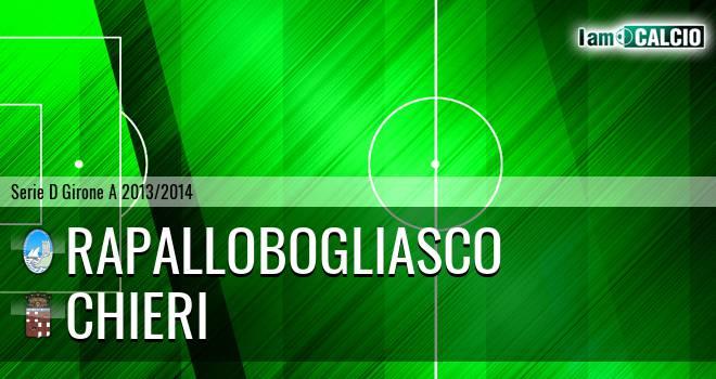 RapalloBogliasco - Chieri