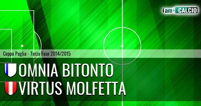 Bitonto Calcio - Virtus Molfetta