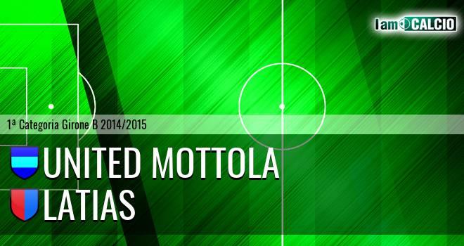 United Mottola - Latias