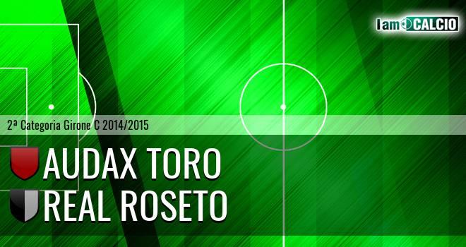 Audax Toro - Real Roseto