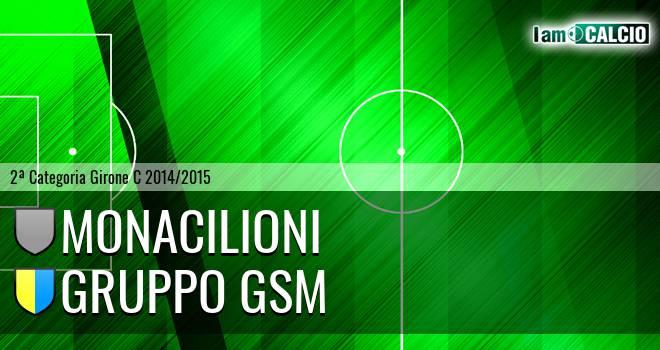 Monacilioni - Gruppo GSM