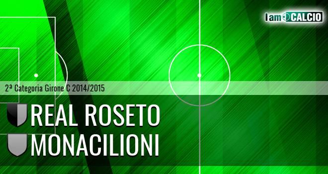 Real Roseto - Monacilioni