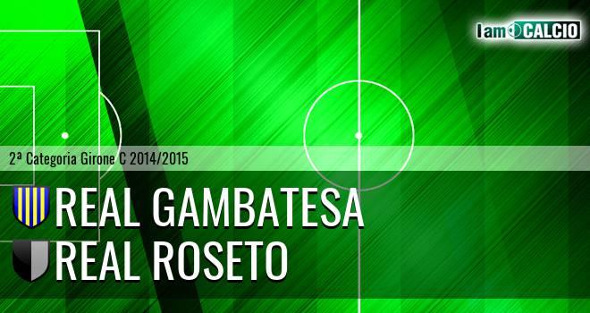 Real Gambatesa - Real Roseto