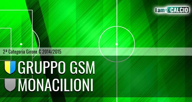 Gruppo GSM - Monacilioni