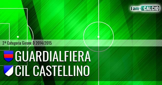 Guardialfiera - Cil Castellino