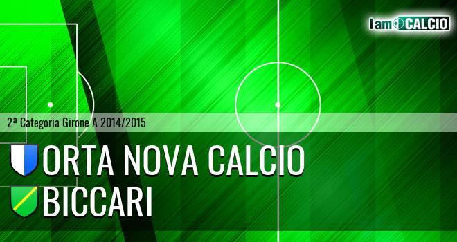 Orta Nova Calcio - Biccari