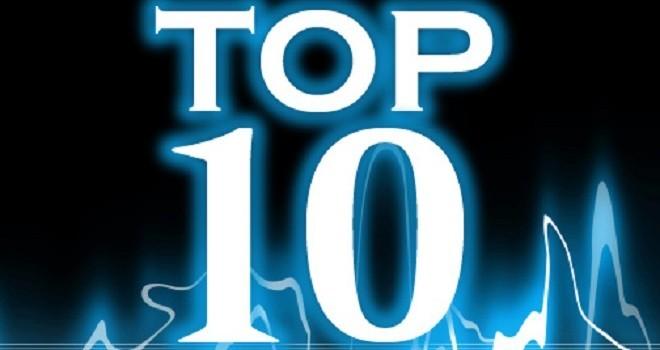 La Top 10 degli articoli più letti nel 2017 su IamCalcio Salerno
