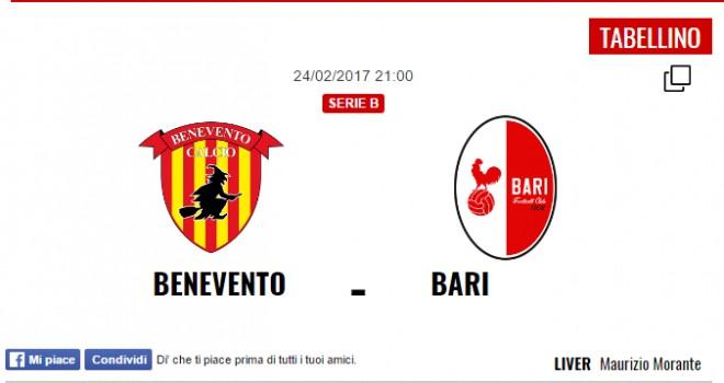 """Benevento-Bari: i probabili 22 in campo al """"Vigorito"""""""