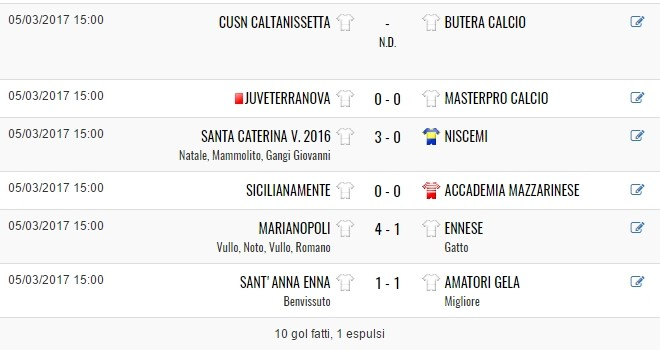 3^cat. S.Caterina e Marianopoli allungano. Risultati e classifica