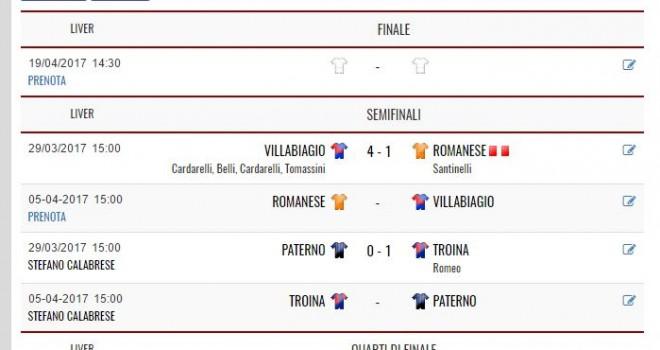 Coppa Italia, il Troina a 90 minuti dalla serie D!