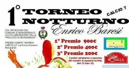 Dal 19 al 30 Giugno si disputa il Torneo Notturno Enrico Baresi