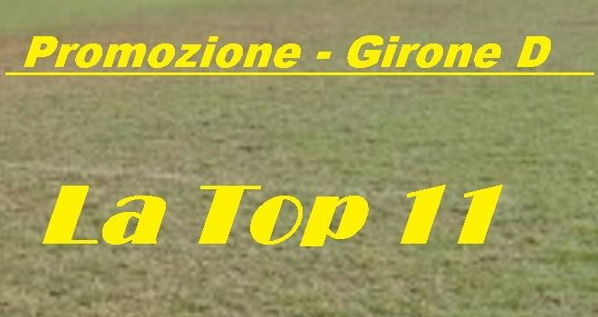 Promozione, la Top 11 del girone D: i giocatori scelti e premiati