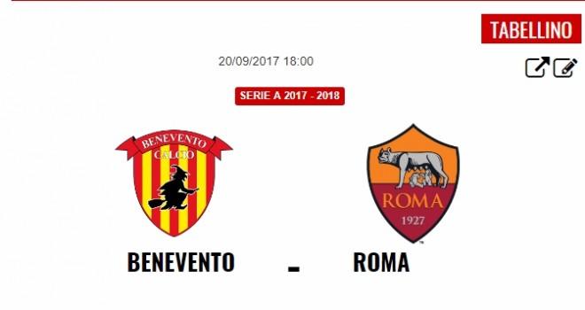 """Benevento - Roma: le formazioni ufficiali in campo al """"Vigorito"""""""