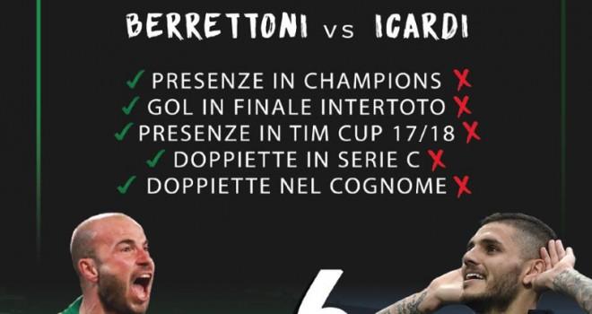 Inter-Pordenone, LIVE Spalletti: