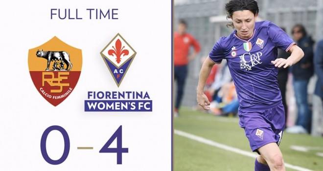 RES Roma vs Fiorentina: gli Highlights