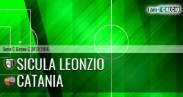 Sicula Leonzio-Catania: diretta Live su IamCalcio-Catania