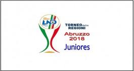 I convocati della Rappresentativa Juniores per il Torneo delle Regioni
