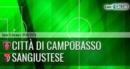Campobasso-Sangiustese: le formazioni ufficiali